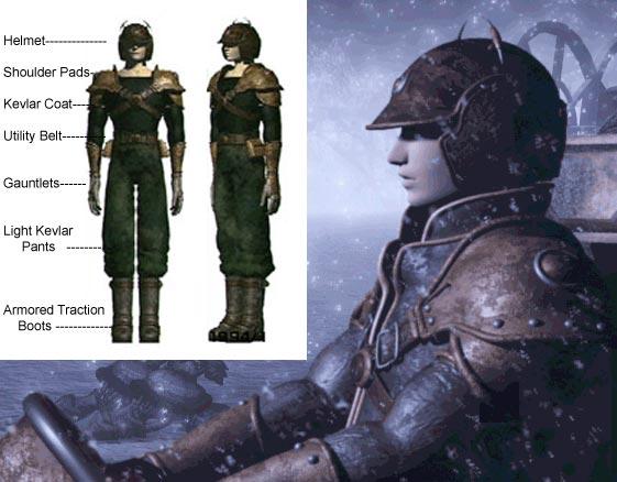 Type Iii Body Armor Raysia Arms Type Iii Body